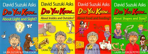 Do You Know… series covers